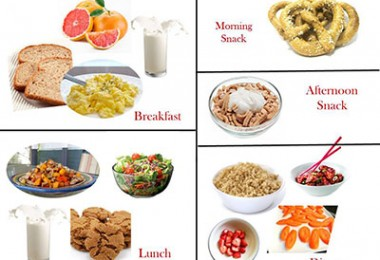 1600 Calorie Diabetic Diet Plan - Friday