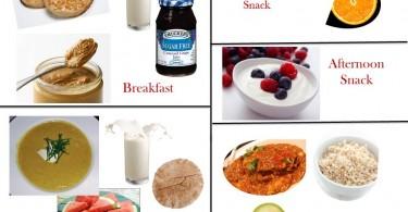 1200 Calorie Diabetic Diet Plan - Saturday