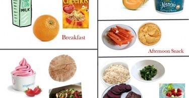 2000 Calorie Diabetic Diet Plan – Monday
