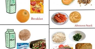 1800 Calorie Diabetic Diet Plan – Monday