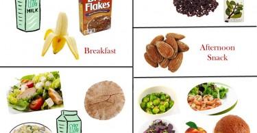 2000 Calorie Diabetic Diet Plan – Tuesday