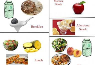 2000 Calorie Diabetic Diet Plan – Wednesday