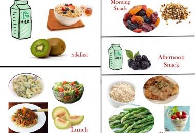 2000 Calorie Diabetic Diet Plan – Thursday