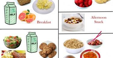 2000 Calorie Diabetic Diet Plan – Friday
