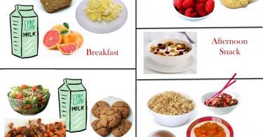 1800 Calorie Diabetic Diet Plan – Friday