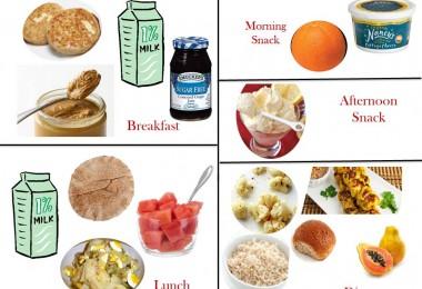 2000 Calorie Diabetic Diet Plan – Saturday