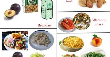 2000 Calorie Diabetic Diet Plan – Sunday