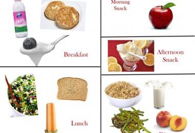 1200 Calorie Diabetic Diet Plan - Wednesday